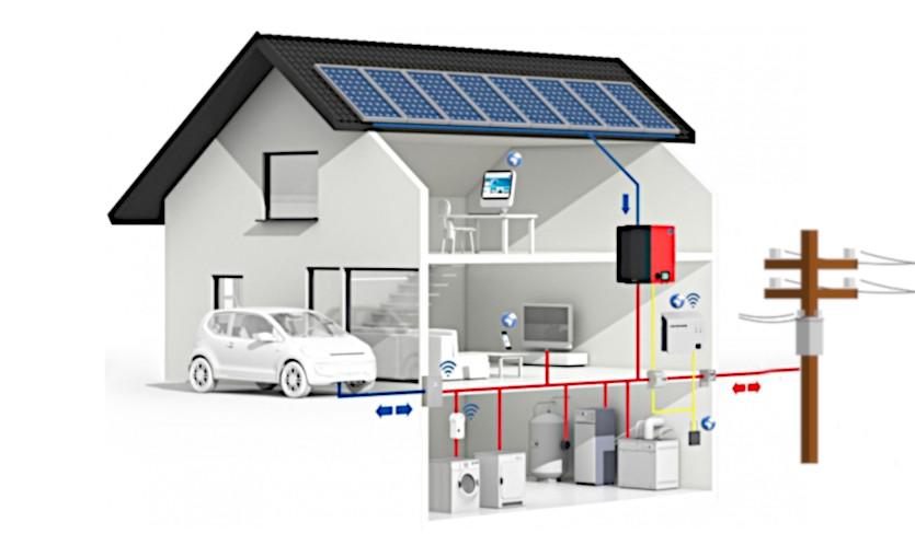 Mitos de la energía Solar: Todo o Nada